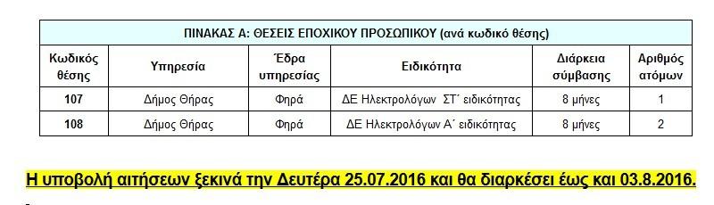 ΔΗΜΟΣ_ΘΗΡΑΣ2_ΗΛΕΚΤΡΟΛΟΓΟΙ2